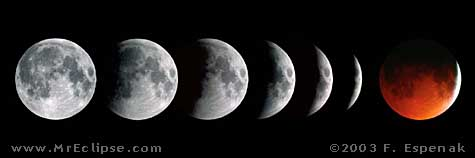 1982 Total Lunar Eclipse