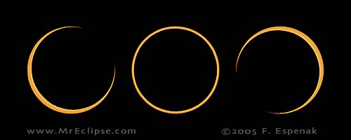 2005 Oct 03 Annular Solar Eclipse