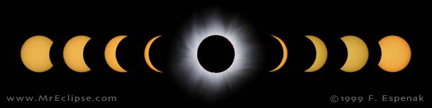 1999 Aug 11 Total Solar Eclipse