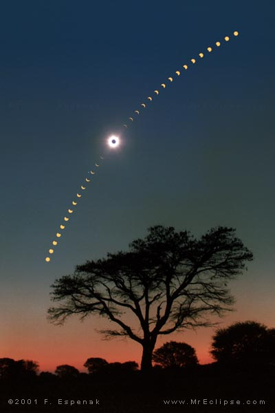 2001 Eclipse Multiple Exposure
