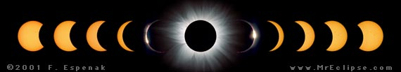 2001 June 21 Total Solar Eclipse
